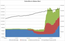 fed-balance-sheet-may2009