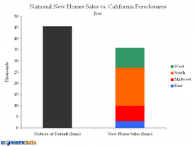 foreclosure-sales-chart1