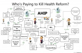 chart-anti-health-care1