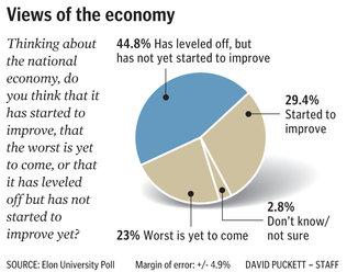 economy-improves1