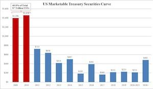 debt-chart21