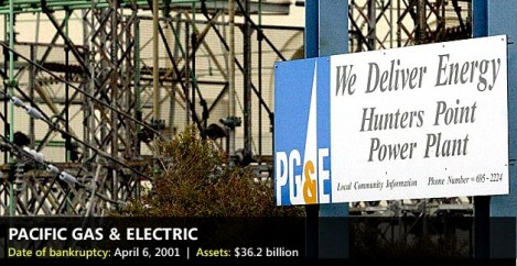 pge bankruptcy