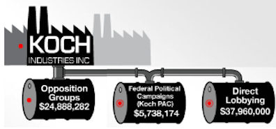 koch funding lobbying1