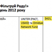 Pierre Omidyar co-Funded Ukraine revolution groups with US government, documents show